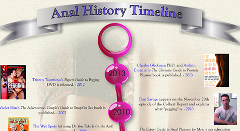Anal-Sex-Month-Timeline-Thumb