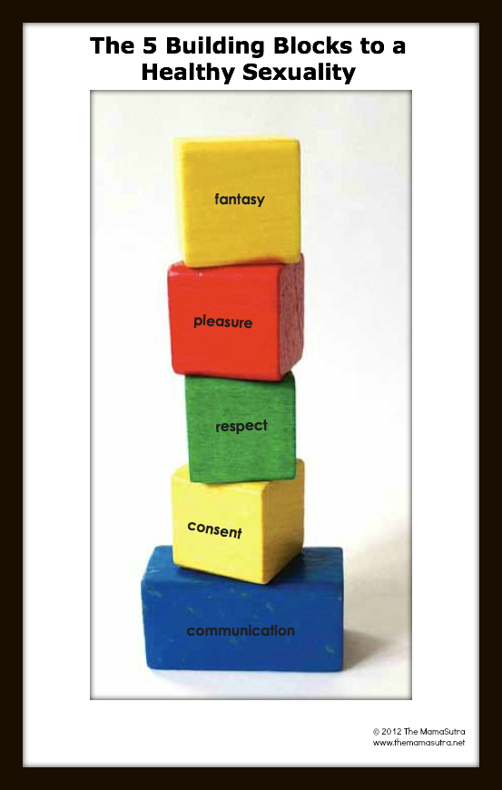 5 Building Blocks